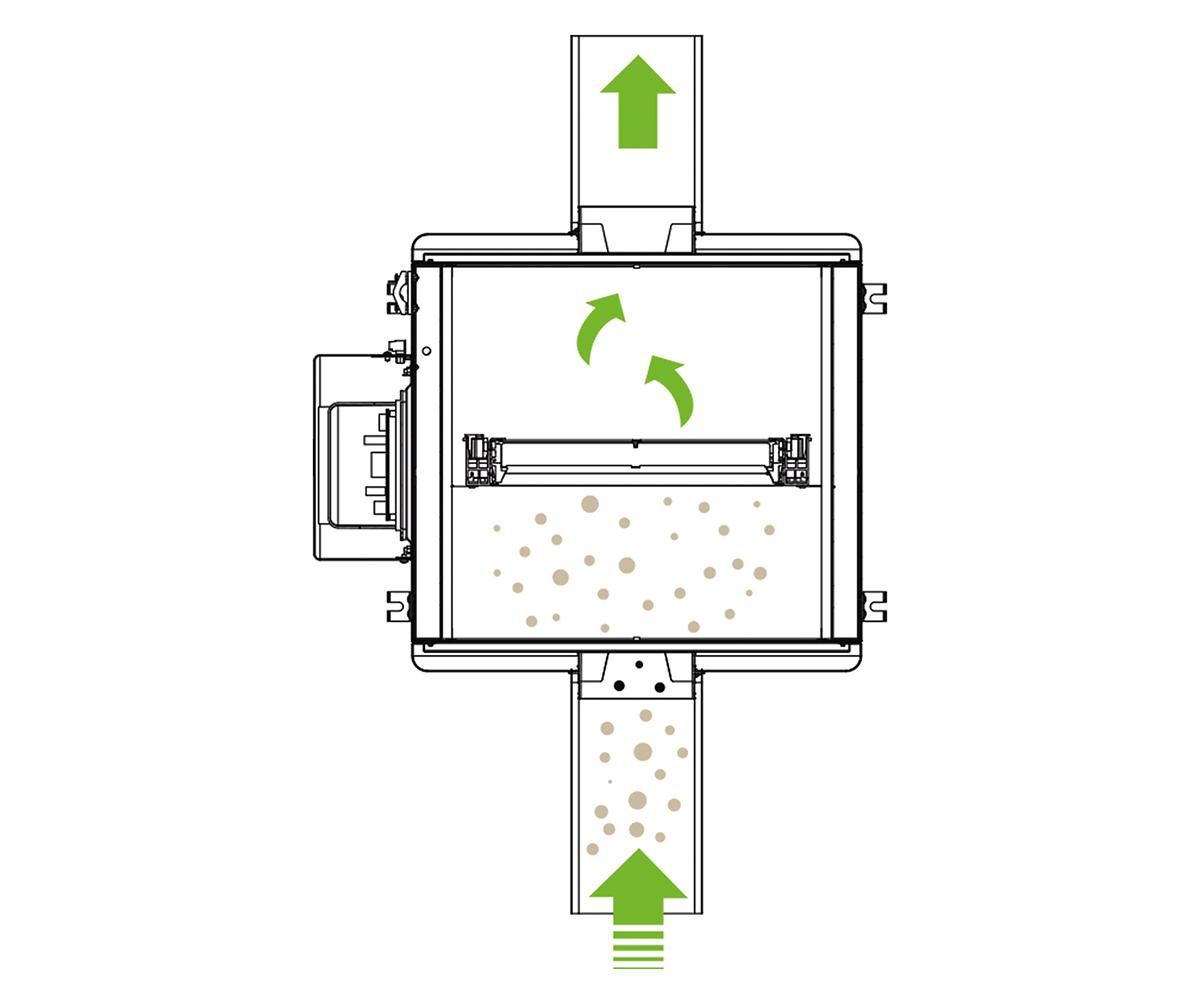 Kermi Filter x-well hygienic